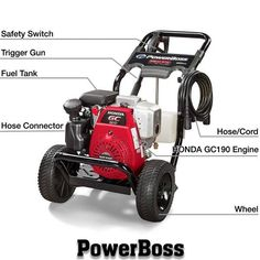 Gas pressure washer help our daily life and easy for our work. Most of the people want to know best gas pressure washers. Best Pressure Washer, Pressure Washers, Countertop Water Filter, Upright Exercise Bike, Area Units, Safety Switch, Flat Tire, Waterproof Watch, Pool Cleaning