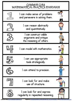 Mathematical Practice Standards {Freebie!}. I think that if you laminated it onto a larger piece of poster board and put a Velcro dot next to each standard, you could add an arrow that could be moved around to point to the standard you are working on that day.... :)