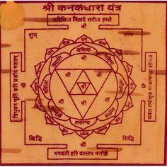 Kanakdhari Yantra
