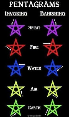 Pagan Witchcraft, Magick, Wiccan Magic, Wiccan Altar, 5 Elements, Eclectic Witch, Magic Symbols, Book Of Shadows, Coven