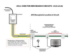 AFCI Code Requirements > Arc Fault Circuit Interrupter (AFCI) > Electrical Wiring Devices > Products from Leviton Electrical and Electronic ...