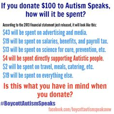 Image description:Text reads: If you donate $100 to Autism Speaks, how will it be spent? According to the 2013 financial statement just released, it will look like this: $43 will be spent on advertising and media. $19 will be spent on salaries, benefits, and payroll tax. $13 will be spent on science for cure, prevention, etc. $4 will be spent directly supporting Autistic people. $2 will be spent on travel, meals, catering, etc. $19 will be spent on everything else. Is this what you have in…