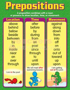 English grammar - prepositions, time and movement. Grammar And Punctuation, Teaching Grammar, Grammar And Vocabulary, Grammar Lessons, English Vocabulary, Grammar Tips, Teaching Tips, Grammar Games, Writing Lessons