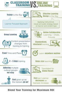 Classroom Training vs. Online Training #eLearning #onlinelearning