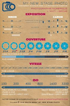 Infographie My New Stage Photo Nantes – Apprendre la photo simplement My New Stage Photo – Infographie et bases photo numerique Related posts:Kleine Ofenberliner mit Marmelade