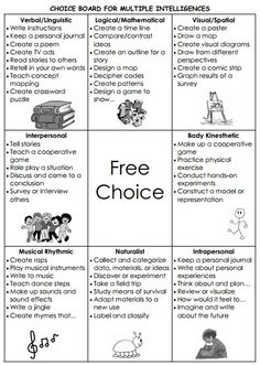 HANDOUT-Differentiated Instruction - Choice Boards. Very cool!   All grades: can be adapted. Allows students to pick activities based on their own intelligences.