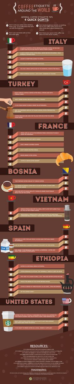 Awesome guide to drinking coffee from Around the World #coffee #travel #drink