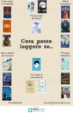I Love Books, Books To Read, My Books, Book Challenge, Reading Challenge, Poetry Books, Poetry Quotes, Quotes Quotes, Teacher Books