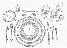 Google Image Result for http://www.examiner.com/images/blog/EXID8837/images/formal-place-setting-outline2.jpg