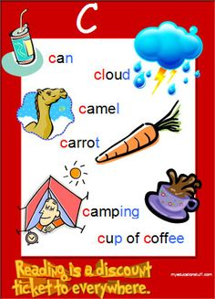 Letter C Phonics Word List Poster