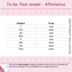 The verb to be is essential in grammar. It is an auxiliary verb and it is one of the irregular verbs. To express situations that occurred in the past and have now concluded, we use the past tense of the verb. English Grammar Tenses, Irregular Verbs, Teaching Grammar, Past Tense, English Class, School Hacks, The Past, Language, Templates