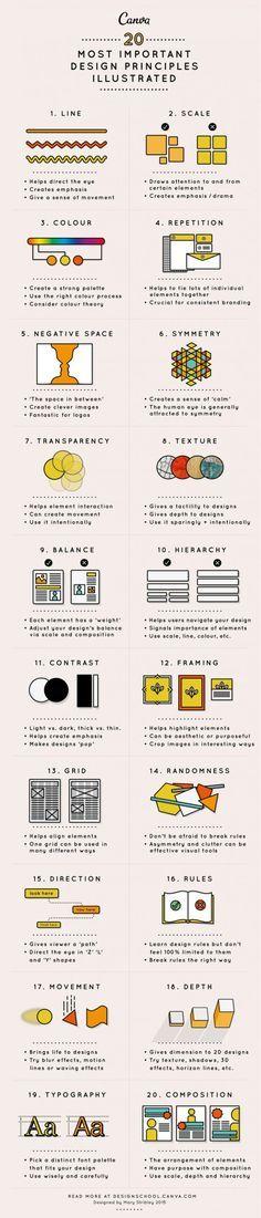 20 Basic Design Prin