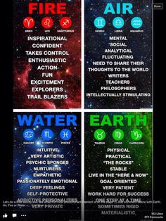 Gotta love it,  I'm FIRE (Sagittarius) & My husband is WATER (Cancer)! And let me tell you, very true in every way!