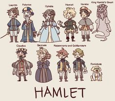 an analysis of the character of hamlet in a play hamlet by william shakespeare Hamlet by william shakespeare study guide the action in the play characters - quick character sketches familiarize students with the.