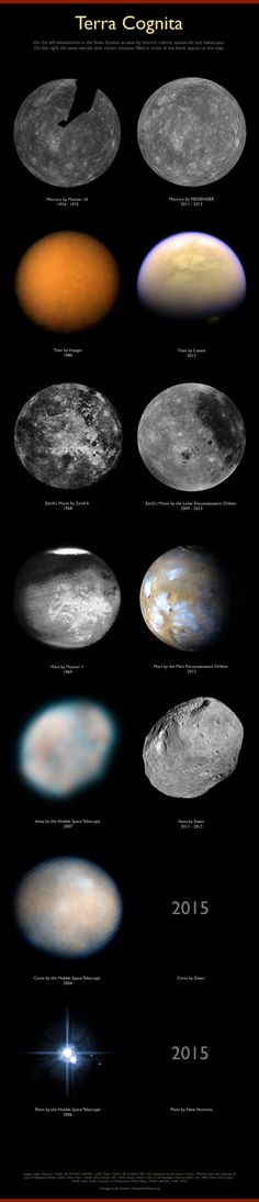 Imaging from previous space missions compared to the same images from recent missions. - Terra Cognita Posted By Bill Dunford Space Solar System, Our Solar System, Cosmos, Space And Astronomy, Earth From Space, To Infinity And Beyond, Space Exploration, Science And Nature, Stargazing