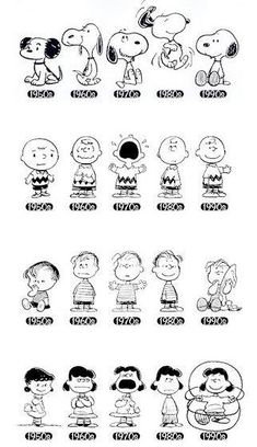 The evolution of Peanuts characters