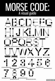 A Visual Guide To Morse Code