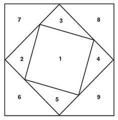 Quilt placement pattern