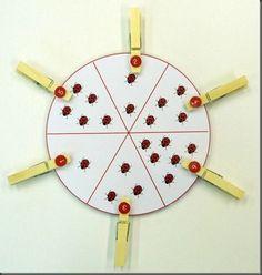Des ateliers libres de type Montessori - 1, 2, 3, dans ma classe à moi...