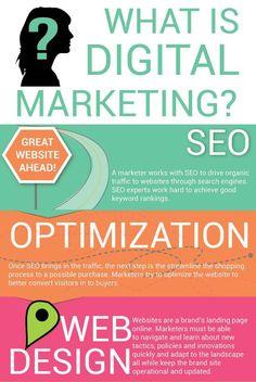 What is Digital Marketing? :: True Website Traffic