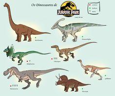 Jurassic Park Dinosaurs by Camila Alli Chair, Iguana-Teteia on deviantART