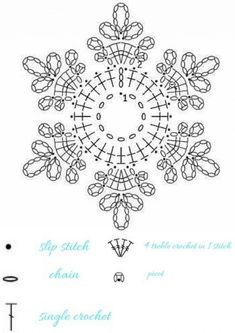 15 crochet snowflakes patterns- free patterns – Turcoaz cu Vanilie - New Ideas Free Crochet Snowflake Patterns, Motif Mandala Crochet, Christmas Crochet Patterns, Crochet Stars, Crochet Doily Patterns, Crochet Snowflakes, Crochet Diagram, Thread Crochet, Crochet Dolls