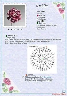 Мобильный LiveInternet Альбом «The Book of Crochet Flowers Crochet Flower Tutorial, Crochet Flower Patterns, Crochet Motif, Crochet Bouquet, Crochet Decoration, Crochet Amigurumi, Knitted Flowers, Crochet Hook Sizes, Knitting Charts