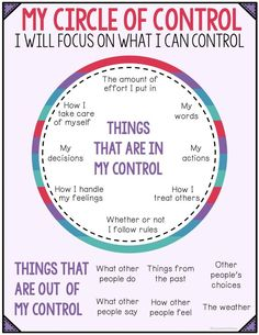 Circle Of Control Scoot Game Activity For Anxiety And Emotional Regulation Circle Of Control Scoot Game Activity For. by Counselor Chelsey Coping Skills Activities, Self Care Activities, Mindfulness Activities, Mindfulness Practice, Anger Management Activities, Mindfulness Therapy, Anxiety Coping Skills, Wellness Activities, Therapy For Anxiety