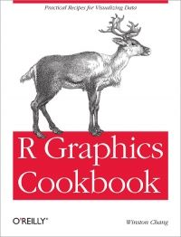 R Graphics Cookbook. PDF book available for download.