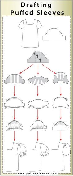 Three ways to draft a puffed sleeves pattern. - Puffed Sleeves -Three ways to draft a puffed sleeves pattern. - Puffed Sleeves -Three ways to draft a puffed sleeves pattern. Sewing Hacks, Sewing Tutorials, Sewing Projects, Sewing Tips, Dress Tutorials, Pattern Drafting Tutorials, Techniques Couture, Sewing Techniques, Dress Sewing Patterns