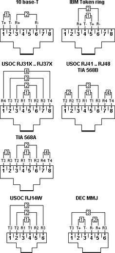 network diagrams citrix