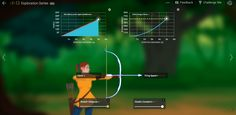 Free Technology for Teachers: CK-12 Introduces Dozens of Interactive Physics Simulations