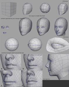 Japanese Modeling technique http://blenderartists.org/forum/showthread.php?263674-Japanese-Modeling-technique: