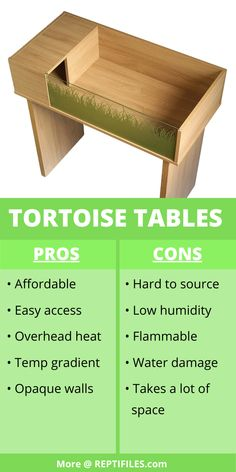 There are 10 common styles of reptile enclosure in the reptile hobby, but only one can can reign supreme. Which is the BEST one for your pet reptile? Tortoise Table, Water Walls, Reptile Enclosure, Tortoises, Reptiles, Are You The One, Hacks, Good Things, Turtle Table