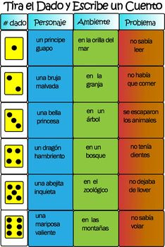 Spanish Fast For Kids Code: 1625329205 Spanish Classroom Activities, Teaching Activities, Educational Activities, Teaching Tools, Elementary Spanish, Teaching Spanish, Learn Spanish, Creative Teaching, Creative Writing
