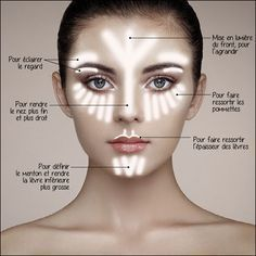 Oubliez le contouring, faites place à LA nouvelle façon de sculpter son visage grâce à un illuminateur de teint!