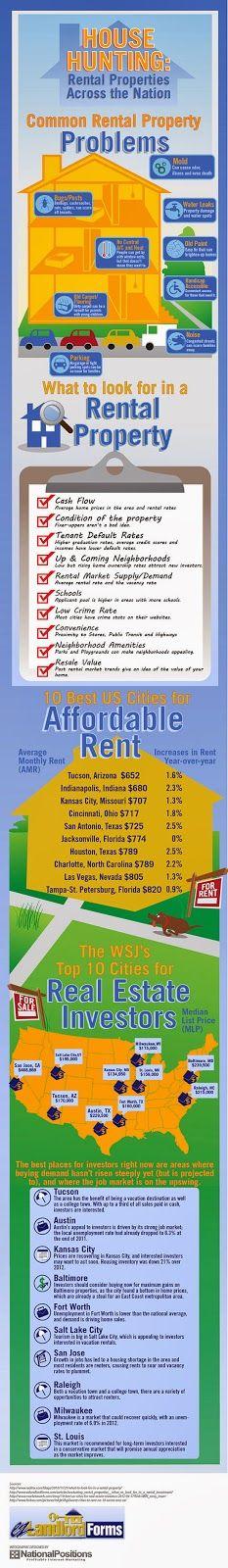 Rental Properties In The US