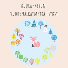 Seinälle tulostettava Kuura-ketun vuodenaikaympyrä: syksy Teaching Kindergarten, Education, Fall, Handmade, Painting, Peda, Autumn, Hand Made, Fall Season