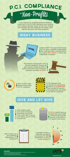 Infographic: Why PCI DSS compliance is a must-have | iATS Payments