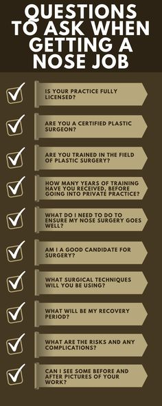 There are various questions in the patient's mind when they get a nose job done. Look at this infographic and read the important questions which you can ask your #Nose #job #surgeon. Facial Procedure, Nose Reshaping, Nose Surgery, Nose Jobs, Plastic Surgery, Beauty Review, Beauty Care, Beauty Makeup, Infographic