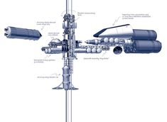 Artist's impression of an orbital launch facility located at the 25,000 mile-marker on the space elevator. From this geosynchronous position, Lunar transport ships, Mars exploration ships and space colonies can be launched.