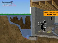 How to restore old stone basement walls us all and for Appraisal value of unfinished basement