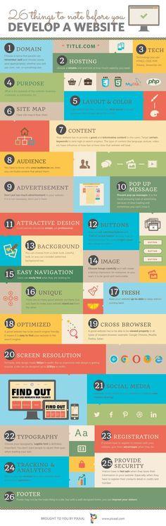 26 puntos importantes a considerar antes de implementar cualquier sitio o app Web
