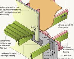 Cantilevered decks | BRANZ Build