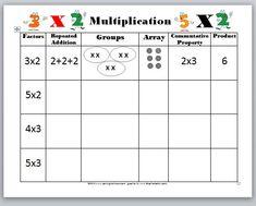 arrays worksheets   Multiplication Arrays Worksheets   nouns verbs ...