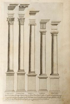"""Canon of the Five Orders of Architecture"" by Iacomo Barozzio Da Vignola For Sale at 1stdibs"