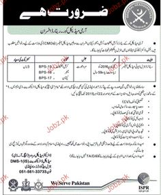 GENERAL DUTY MEDICAL OFFICERS JOB IN ARMY MEDICAL CORPS ~ Jobs in Pakistan