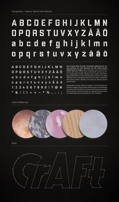 Type for Swedish craft exhibition Attention: Craft by Snask Graphic Design Print, Graphic Design Branding, Logo Design, Branding Process, Typography Logo, Logos, Brand Guidelines, Exhibition Poster, Brush Lettering
