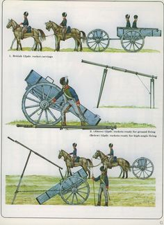 Artillery Equipments of the Napoleonic Wars 7