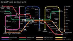 DotNetNuke Ecosystem Interactive Map